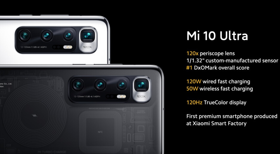 The Xiaomi Mi 10 Ultra is here to give all those other Ultras a run for their money