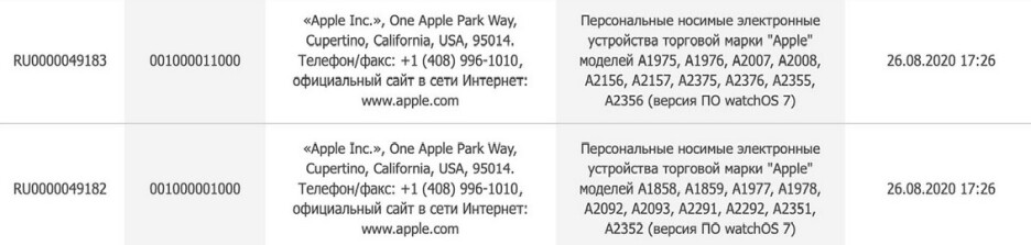 Two of the eight new Apple Watch Series 6 variants filed by Apple with the EEC - Filings indicate that a new Apple iPad and the Apple Watch Series 6 are just weeks away