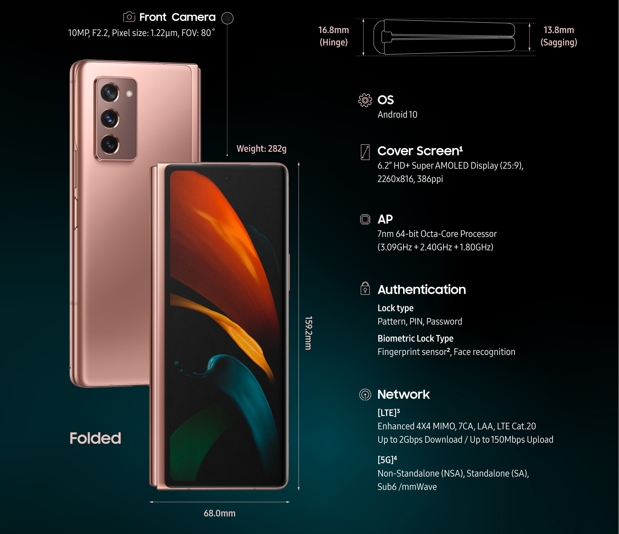 The Galaxy Z Fold 2 5g Specs Price And Release Date Are Official 120hz Display 1999 Phonearena