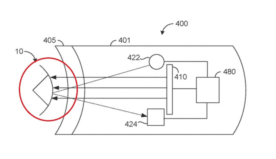 In an illustration from Apple's patent application, light is directed at the user's eyes and the reflection is used to create data used for eye-tracking - Battery saving eye tracking method for Apple Glass is subject of patent application