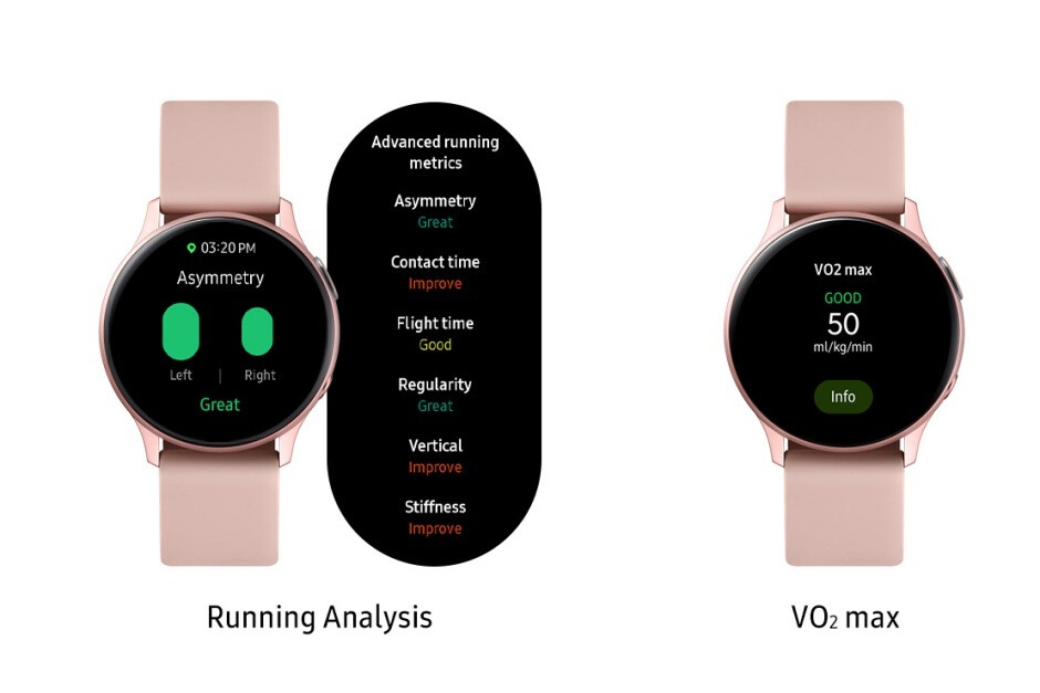 Samsung brings fall detection and other Galaxy Watch 3 features to the older Galaxy Watch Active 2