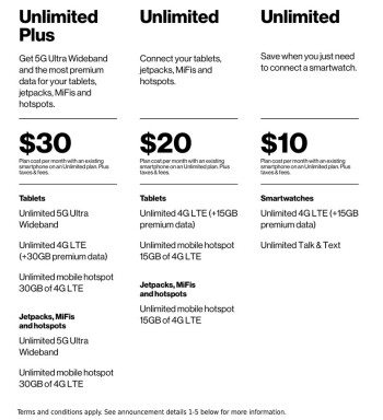 Verizon's new unlimited data plans for connected devices launch today - Verizon adds new 5G and unlimited plans for connected devices