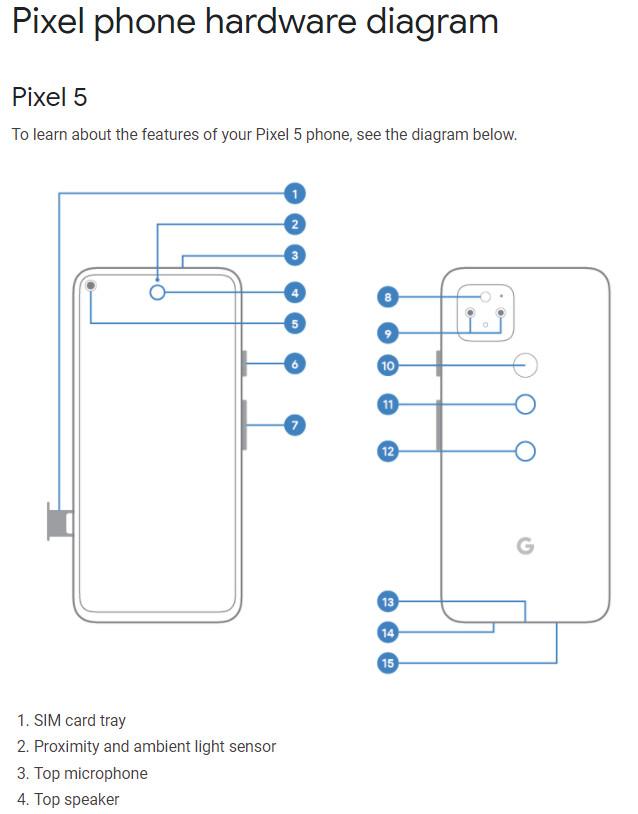 Google Pixel 5 features an under display speaker