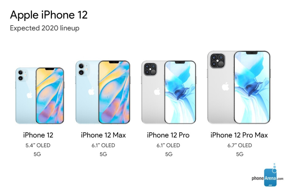 Huge leak clarifies Apple's iPhone 12 5G release schedule and pricing plans