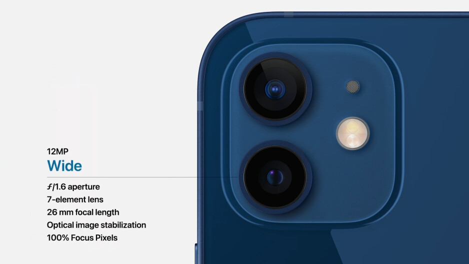 iPhone 12 mini new ultrawide angle camera - The Apple iPhone 12 mini lands the smallest price, 5G, and a late release date