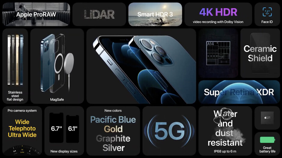 A summary of new features in the iPhone 12 Pro series - Apple officially unveils iPhone 12 Pro and Pro Max