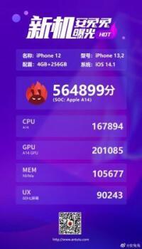 iPhone-12-AnTuTu-240x420