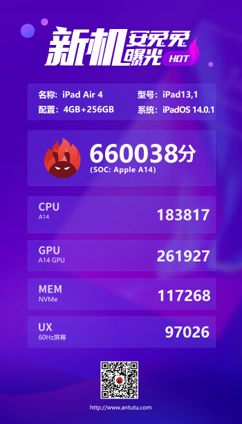 AnTuTu scores of iPad Air 4 - iPhone 12 loses against iPad Air 4 on AnTuTu, also lags behind on iPhone 11 in graphics