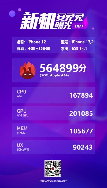 Scores of iPhone 12 & nbsp; AnTuTu - iPhone 12 loses against iPad Air 4 on AnTuTu, also lags behind iPhone 11 in graphics