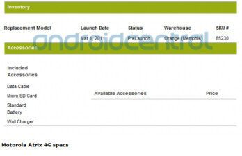 Does this screen mean that the highly anticipated  Motorola ATRIX 4G will be launched March 1st by AT&T?