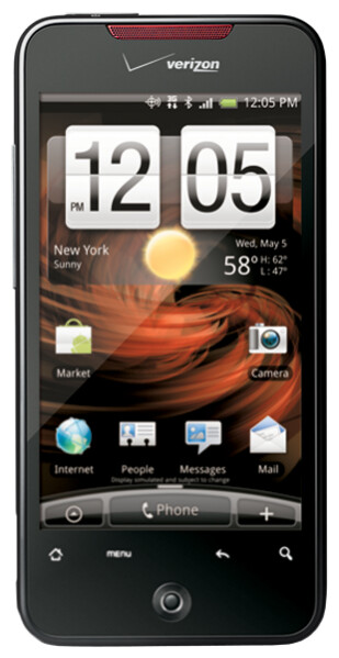 Verizon's DROID series: a historical perspective