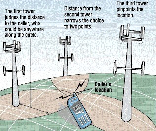 Cell phone triangulation by nearby carrier towers