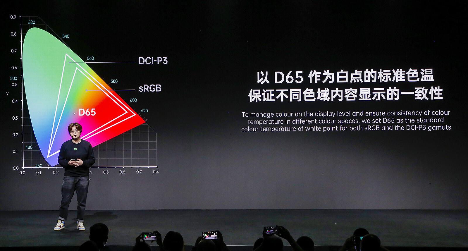 Las mejores pantallas de 2020 logran un balance de blancos perfecto tanto en gama de colores estándar como amplia en 2021: las mejores pantallas de teléfonos 2020