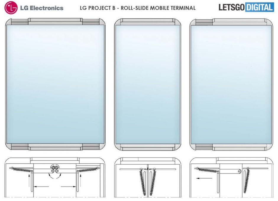 LG Rollable phone patent - Best new phones expected in 2021