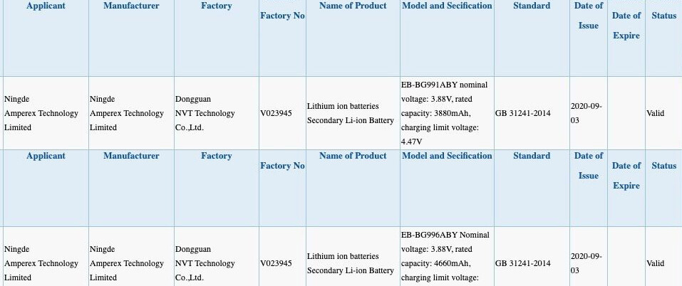 Capacidades nominales de batería del Galaxy S21 y S21 +: el Galaxy S21 / Plus / Ultra tiene una duración de batería mucho mejor que la serie S20, aquí está el motivo