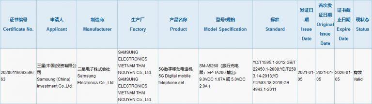 Samsung Galaxy A52 5G gains regulatory approval