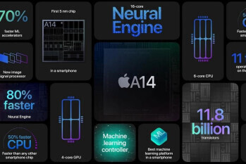 The Apple A14 Bionic was the first 5nm chip to power a smartphone - Chip demand to continue strong this year led by 5G handsets