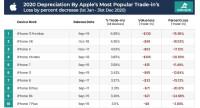 depreciation-c.jpg