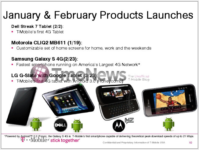 Possible release dates for a few upcoming T-Mobile devices get leaked
