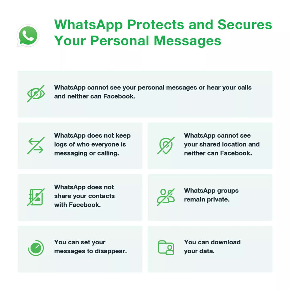 WhatsApp's commitments - Facebook bungling the WhatsApp privacy update drives people back to... ICQ