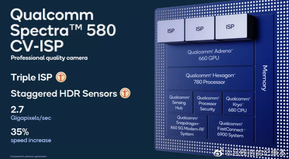 The ZTE Axon 30 Pro 5G will be equipped with the Spectra 580 ISP which supports a 200MP main camera - Rumored ZTE Axon 30 Pro 5G could sport a 200MP main camera