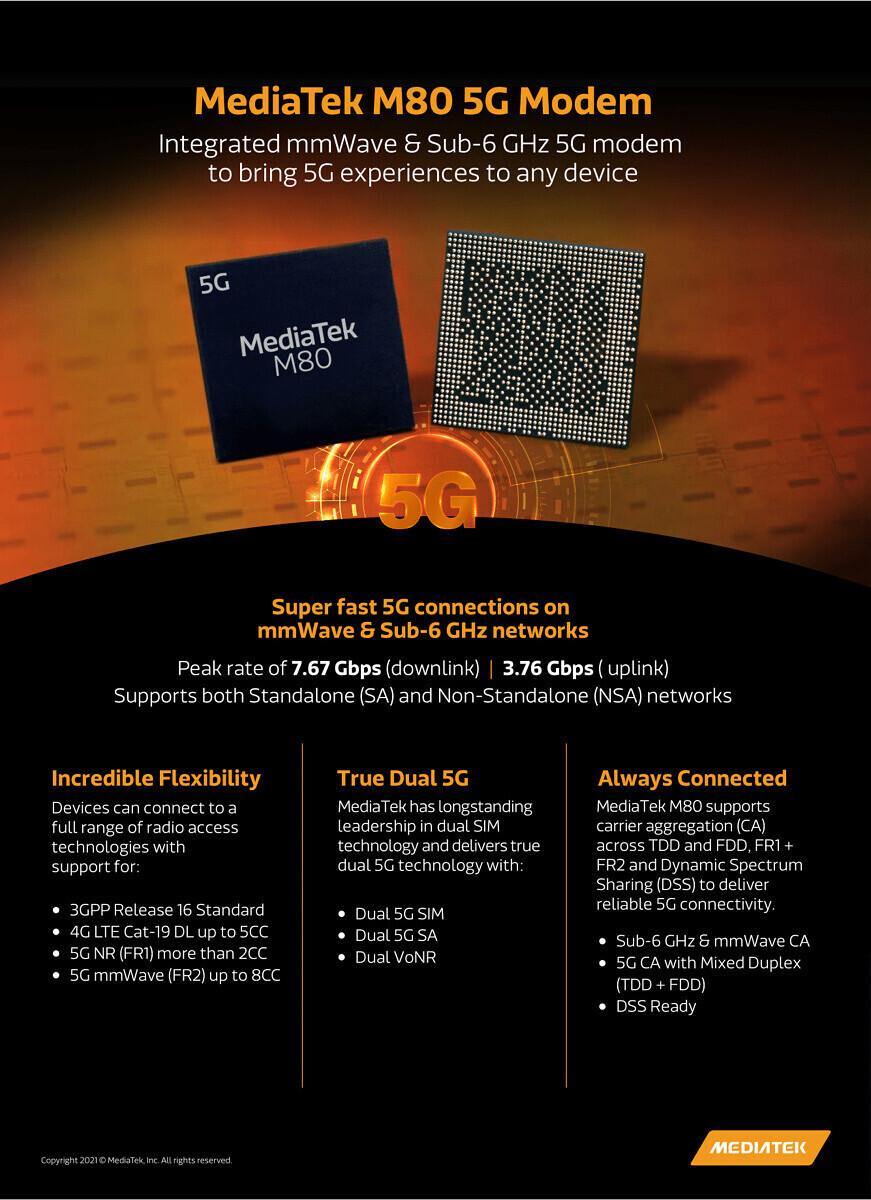 MediaTek takes on Qualcomm with its new M80 ultra-fast 5G modem
