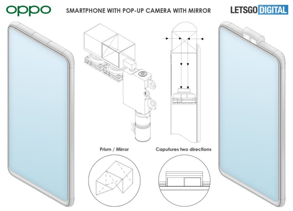 Oppo seems to be working on a way to hide all cameras from a future smartphone, even those on the back