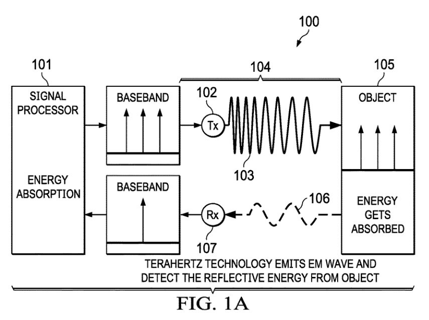 Illustration from Apple's patent application - Patent application shows how Apple Watch could monitor blood sugar without drawing blood