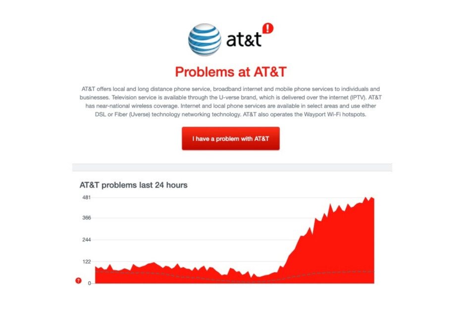 It's not you, it's the cold: T-Mobile and AT&T are down in Texas and other parts of the country