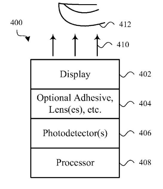 Illustration from Apple's patent focused on in-display sensors - Apple patent application hints at radical change for Face ID and Touch ID