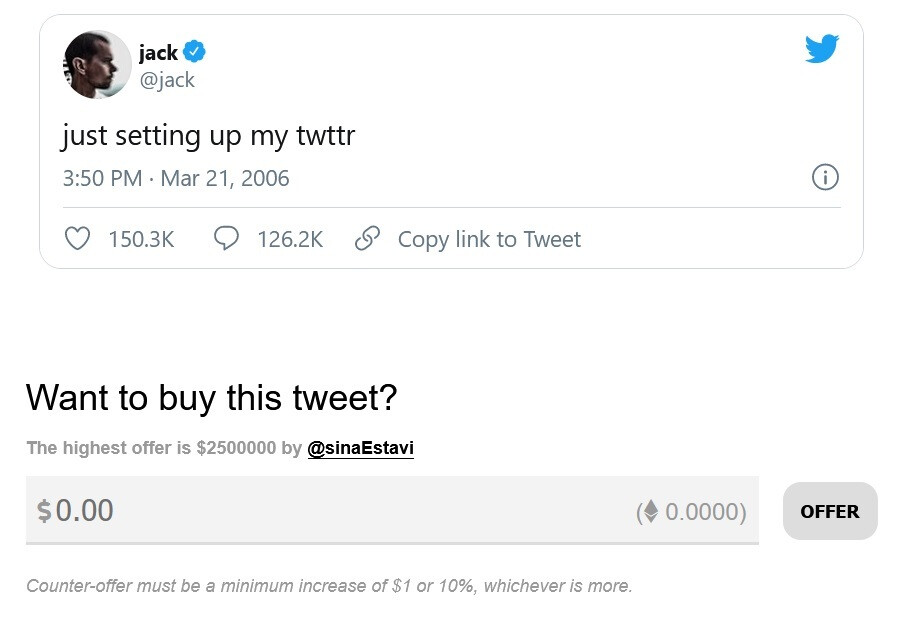 The first tweet ever posted on Twitter, written by company co-founder and CEO Jack Dorsey, is up for auction and is fetching a $2.5 million bid - The very first tweet is being auctioned off; the current top bid is $2.5 million