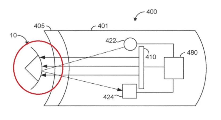 In an illustration from an Apple patent application, light is directed at the user's eyes and the reflection is used to create data used for eye-tracking - Kuo reveals how Apple might keep real life from intruding on VR