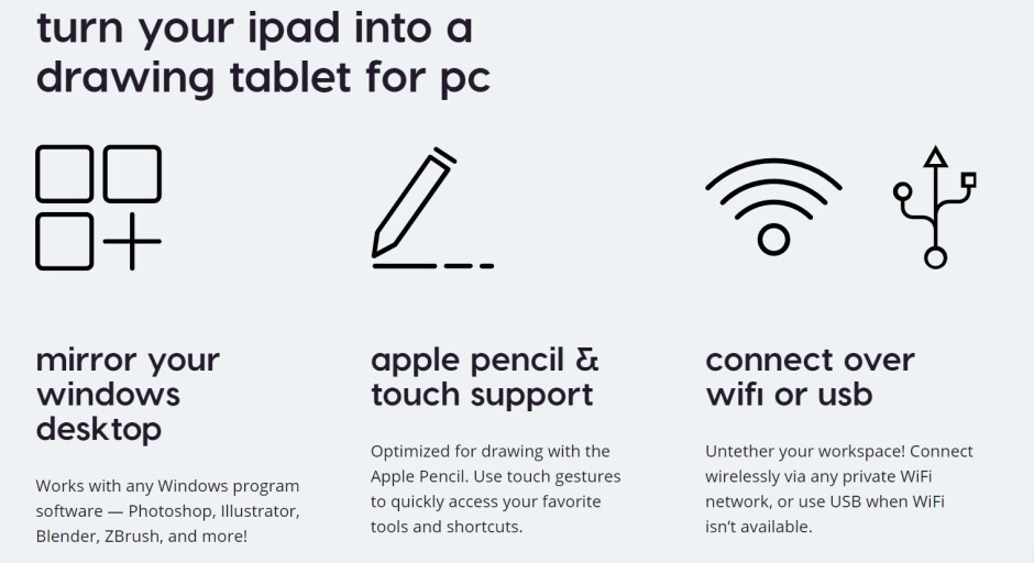 Astropad converts your iPad into a drawing tablet for Mac and PC