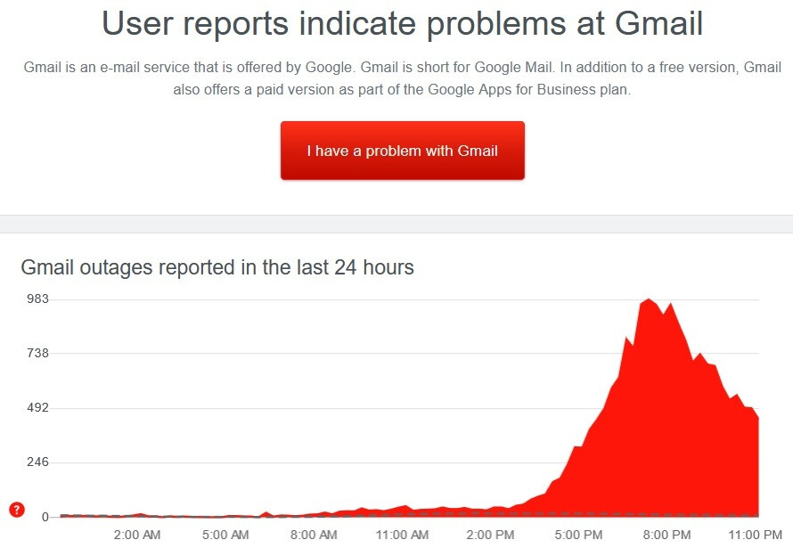Even as the day was coming to a close in the East Coast of the U.S., DownDetector noted that Gmail was experiencing a problem - Android apps keep crashing? This solution has helped many fix the problem