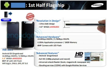 "Samsung Galaxy S 2 specs leak again - Sammy's been pondering between 4.3"" and 4.5"" displays"