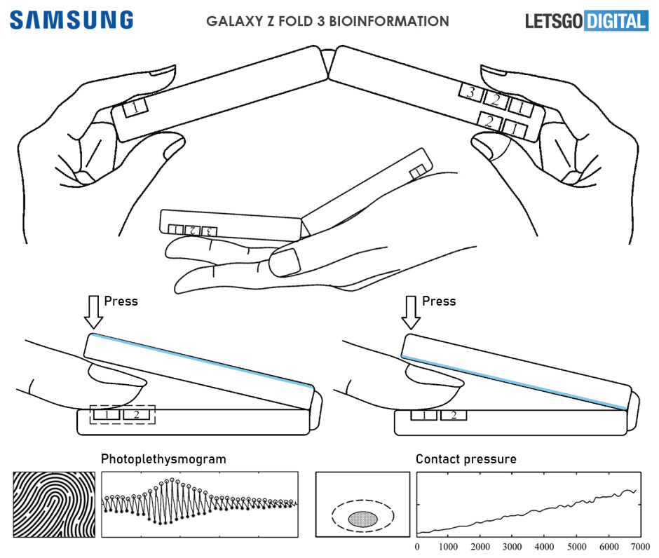 Future Samsung foldable phones could get some serious health tracking features
