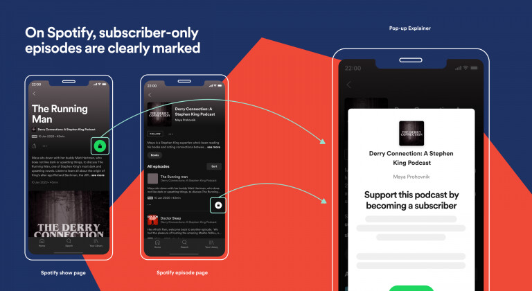 Spotify announces paid subscription platform; increases Premium prices