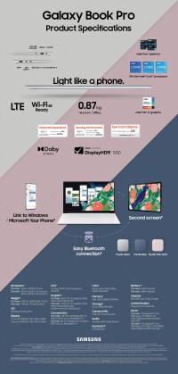 InfographicGalaxyBookPro210420112225.jpg