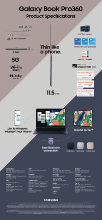 InfographicGalaxyBookPro360210420112157.jpg