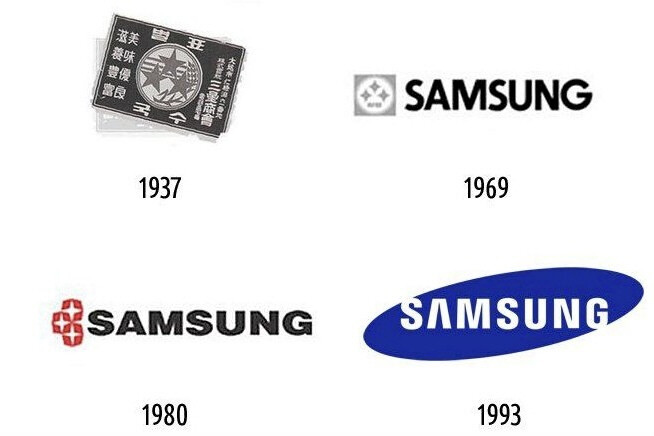 The stories behind smartphone brand names: Apple, Samsung, Google, Nokia, Xiaomi, and more