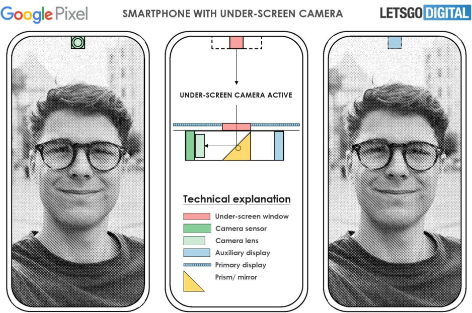 Google's recent patent may solve image quality issues with under-display camera sensors