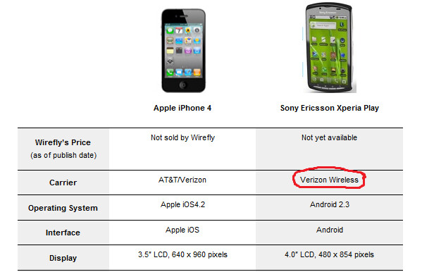 Is the Sony Ericsson Xperia Play going to launch on Verizon? - Sony Ericsson Xperia Play to launch on Verizon?