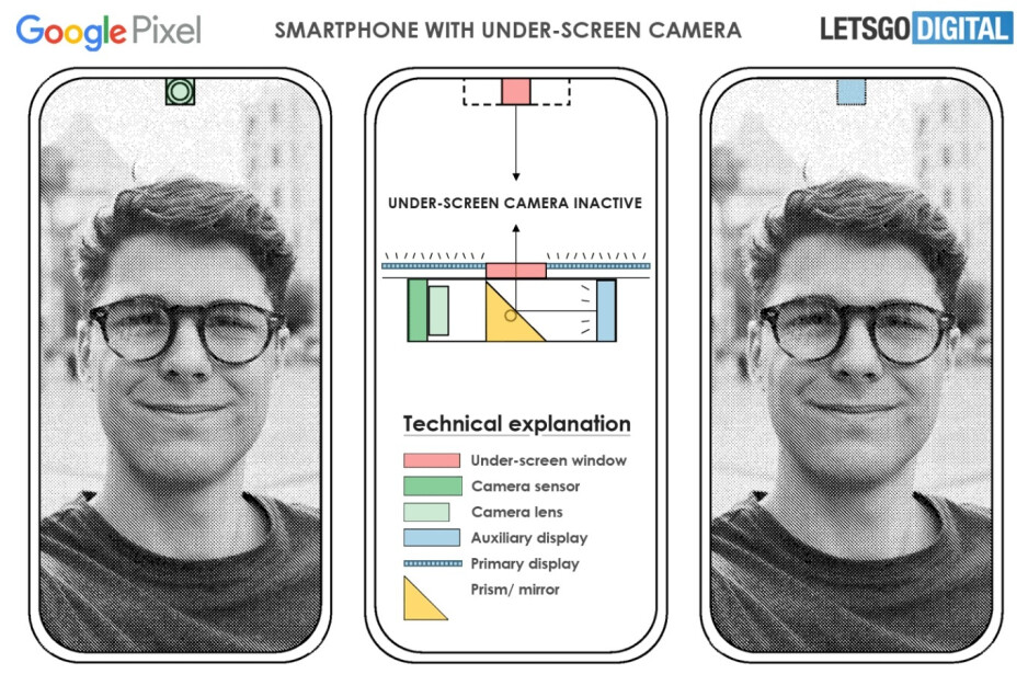Google files patent for an under-display selfie camera - Google files patent for under-display camera designed for an upcoming Pixel model