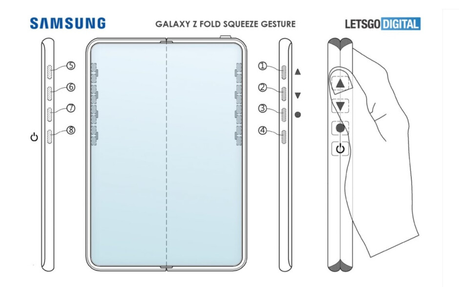 Samsung receives a patent for the use of gestures to replace physical buttons on the Galaxy Z Fold - Patent suggests no physical buttons for the Samsung Galaxy Z Fold 3