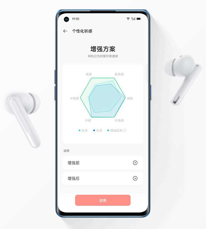 Oppo's new Enco Free2 earbuds will make you forget Apple's AirPods