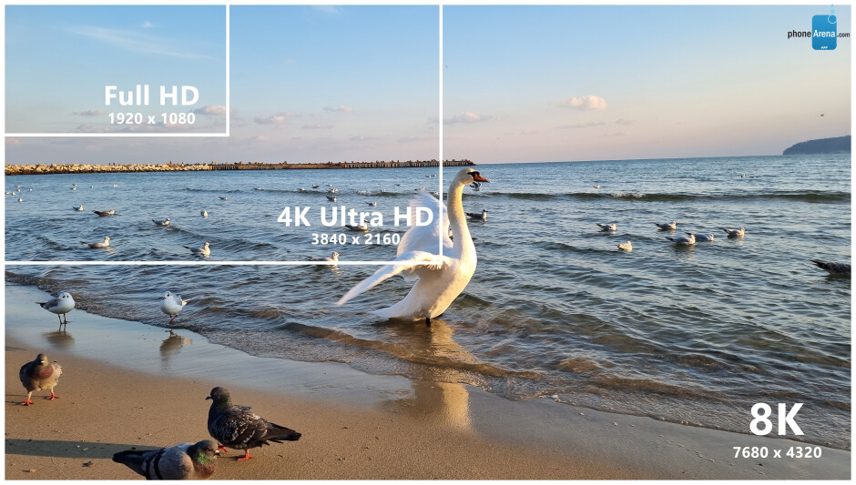 8K vs 4K vs 1080p video: what's the difference and which resolution should you record in?