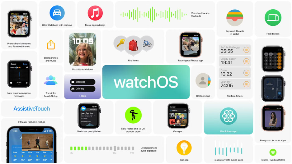 WatchOS 8 release date, features, and Apple Watch compatibility preview