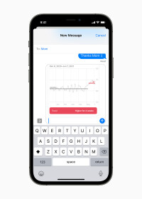 Applewwdc21-ios15-health-appmessages-sharing06072021