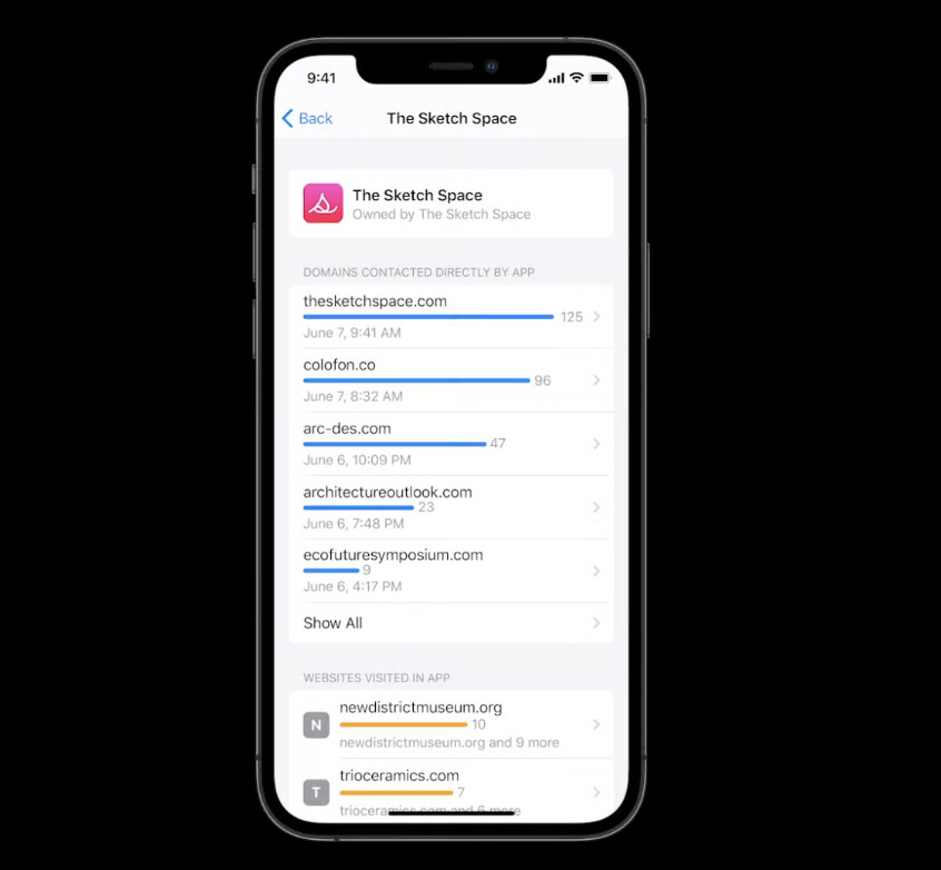 WWDC 2021: everything new Apple announced