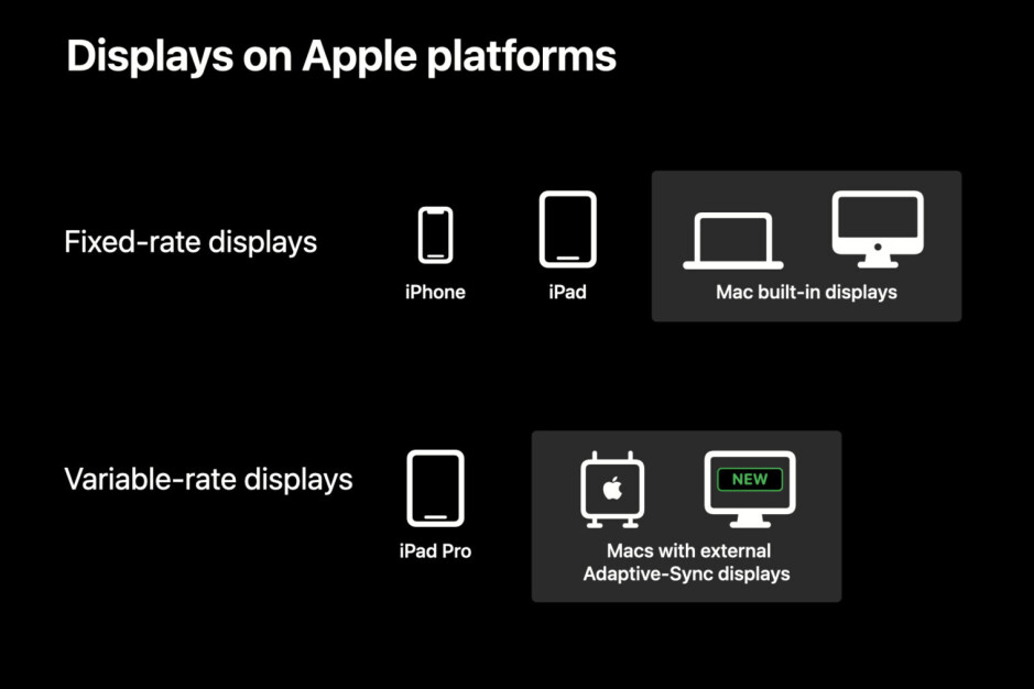 Is Apple teasing a 120Hz iPhone 13 with its WWDC 2021 schedule?